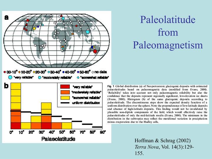 Paleolatitude from Paleomagnetism