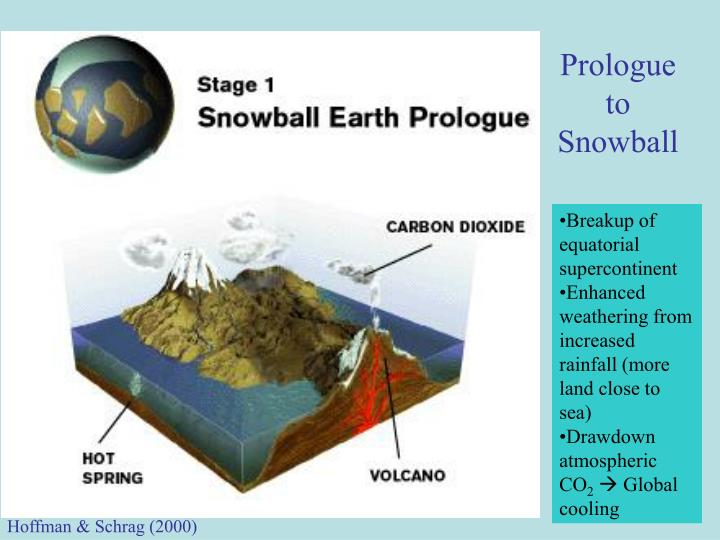 Prologue to Snowball