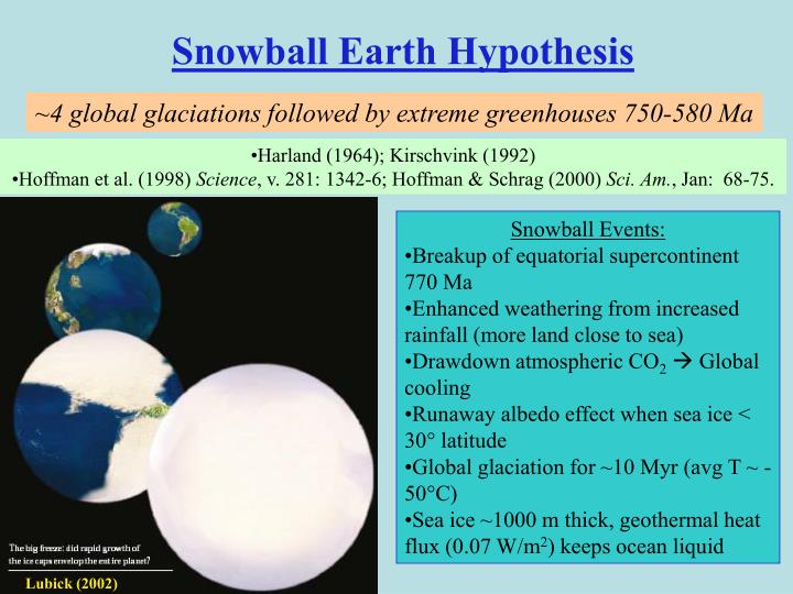 Snowball Earth Hypothesis