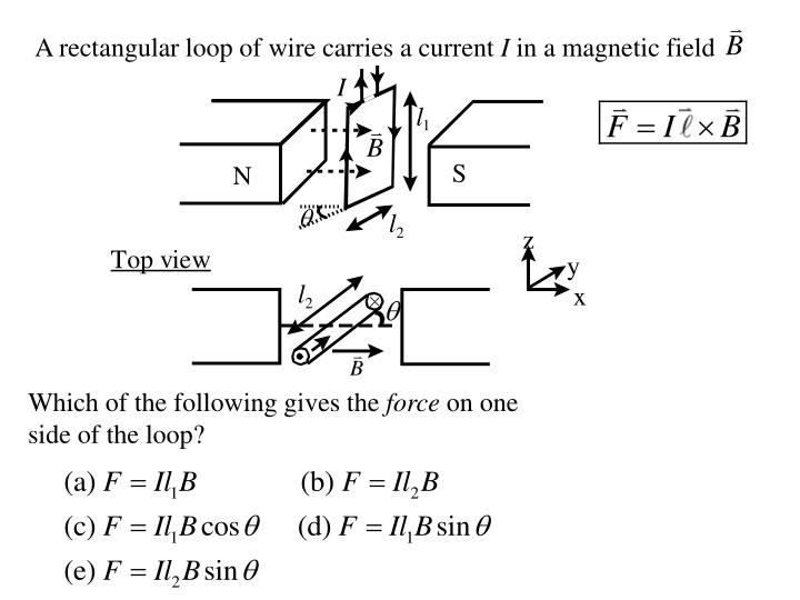 A rectangular loop of wire carries a current