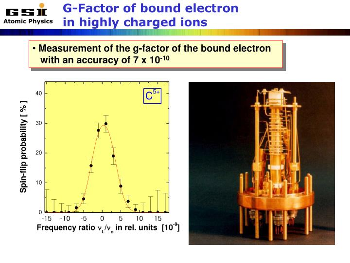 G-Factor of bound electron