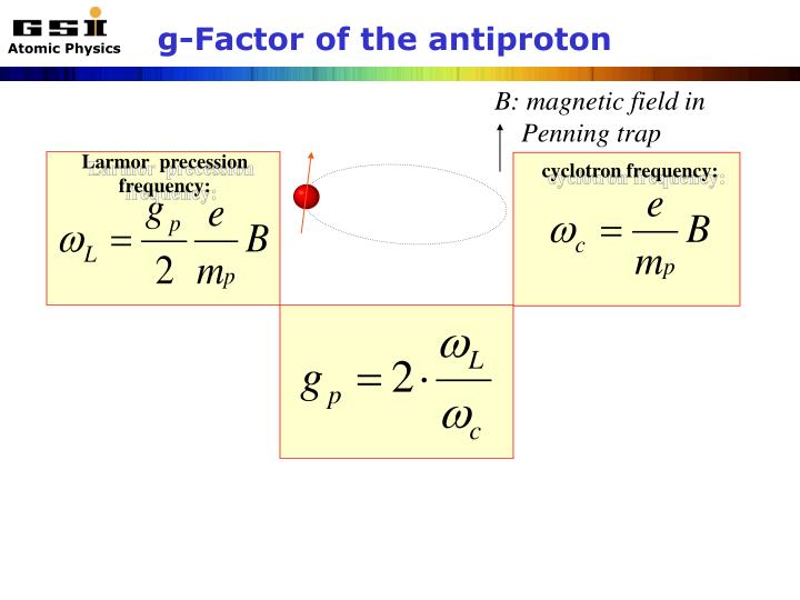 cyclotron frequency: