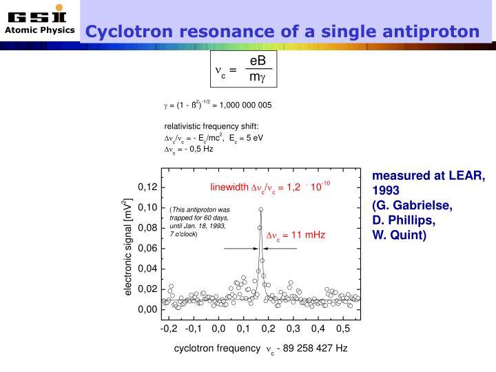 Cyclotron resonance of a single antiproton