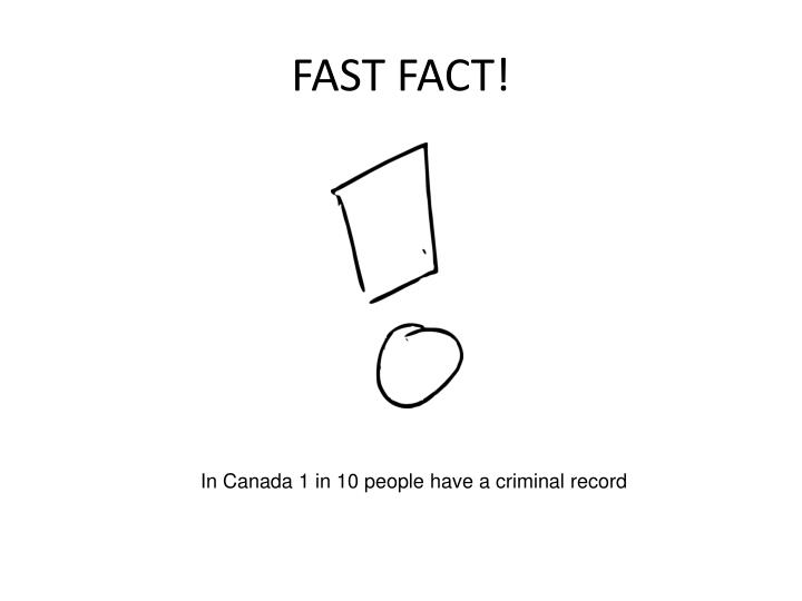 FAST FACT!