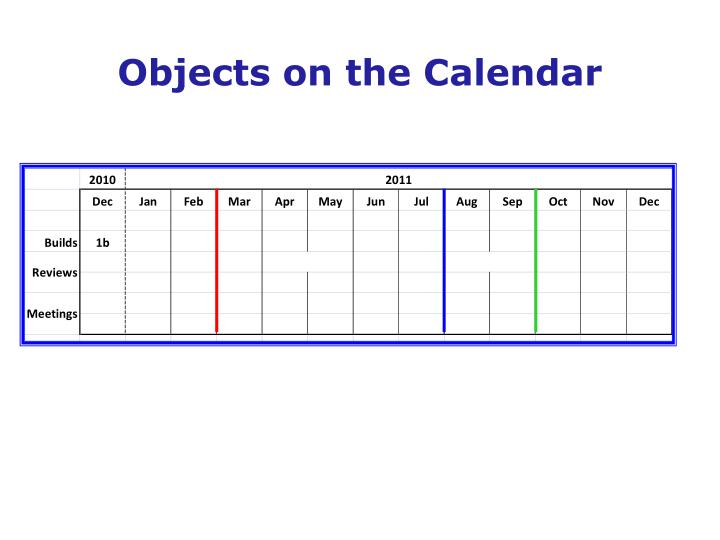 Objects on the Calendar