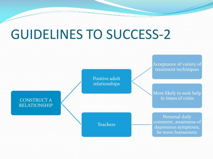GUIDELINES TO SUCCESS-2