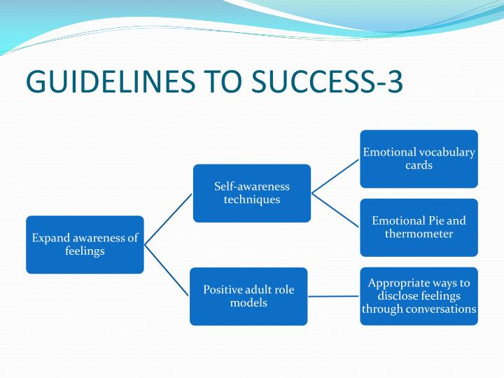 GUIDELINES TO SUCCESS-3