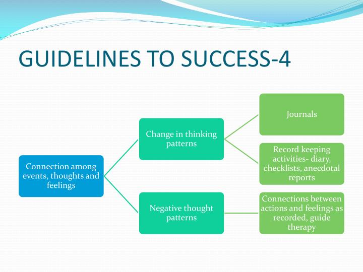 GUIDELINES TO SUCCESS-4
