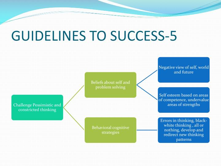 GUIDELINES TO SUCCESS-5