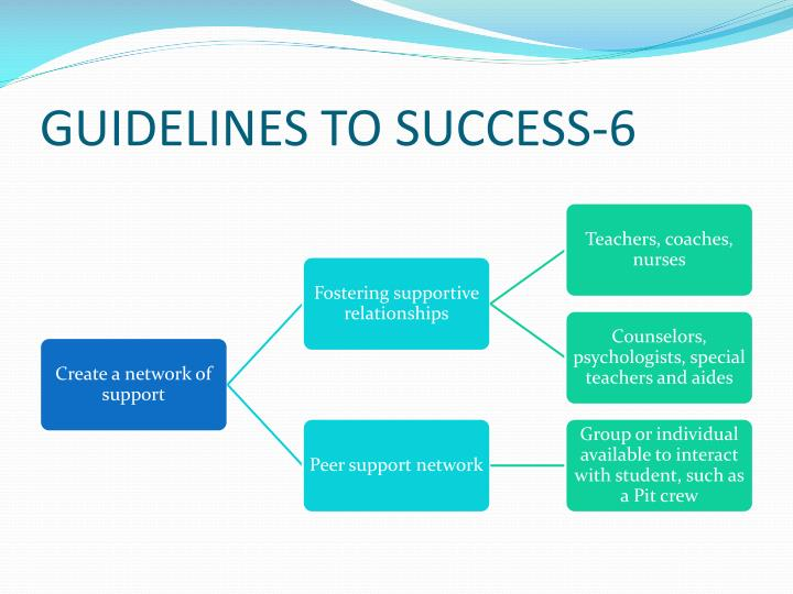GUIDELINES TO SUCCESS-6