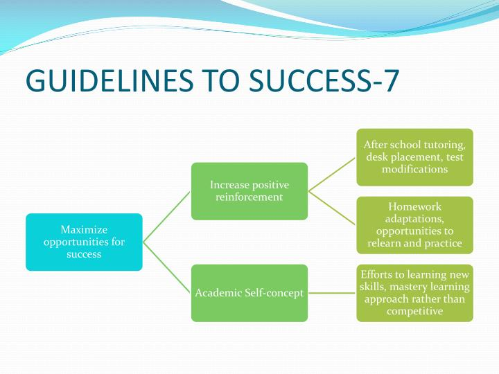 GUIDELINES TO SUCCESS-7