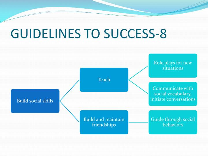 GUIDELINES TO SUCCESS-8