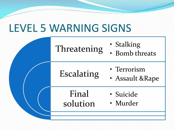 LEVEL 5 WARNING SIGNS