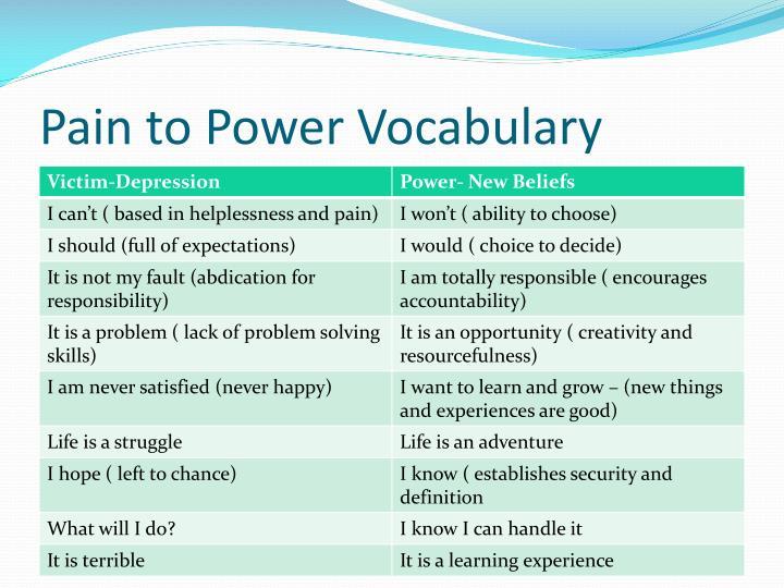 Pain to Power Vocabulary