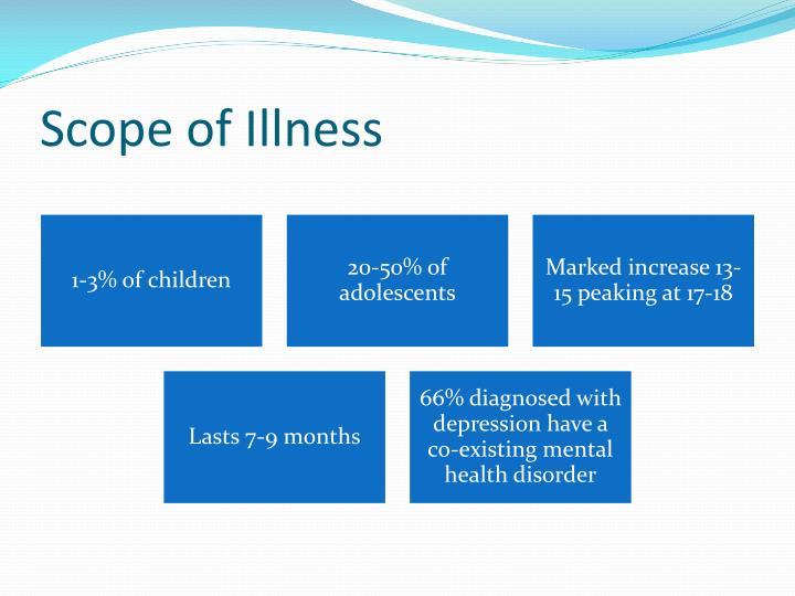 Scope of Illness