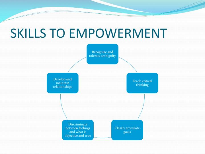 SKILLS TO EMPOWERMENT
