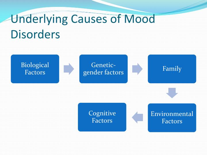 Underlying causes of mood disorders