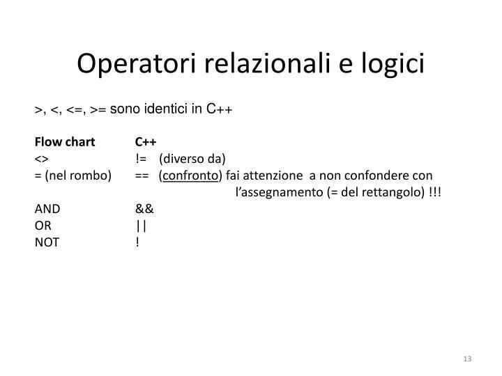 >, <, <=, >= sono identici in C++