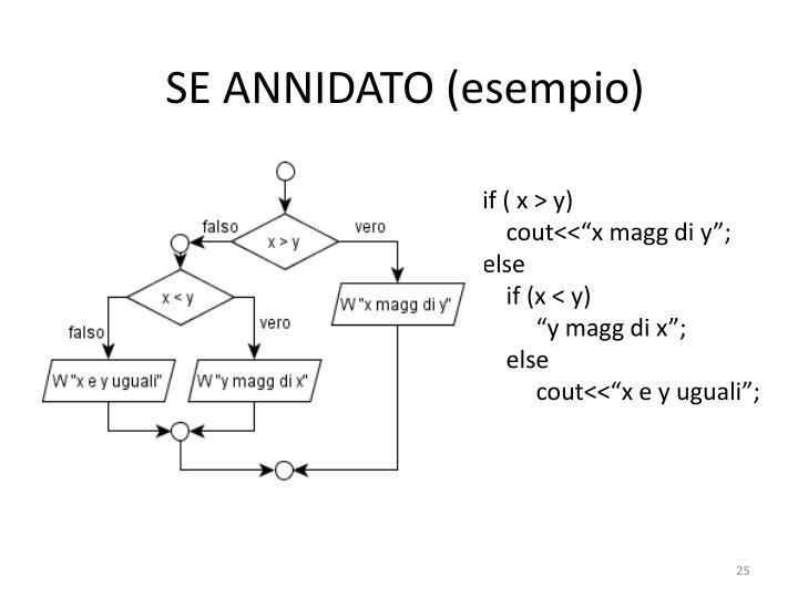 SE ANNIDATO (esempio)