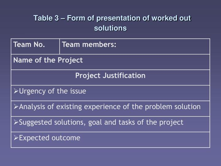Table 3 – Form of presentation of worked out solutions