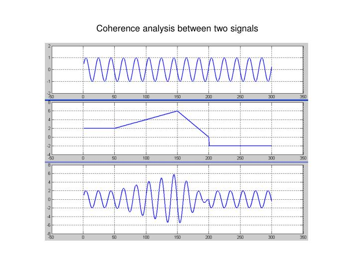 Coherence analysis between two signals