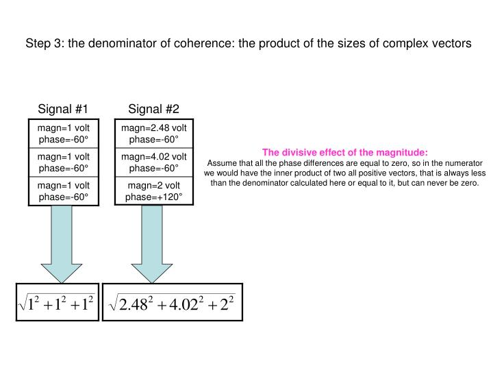Step 3: the denominator of coherence: the product of the sizes of complex vectors