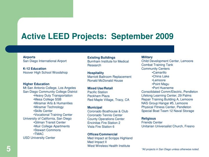 Active LEED Projects:  September 2009