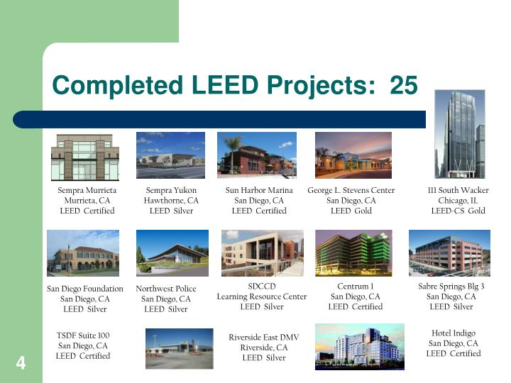 Completed LEED Projects:  25