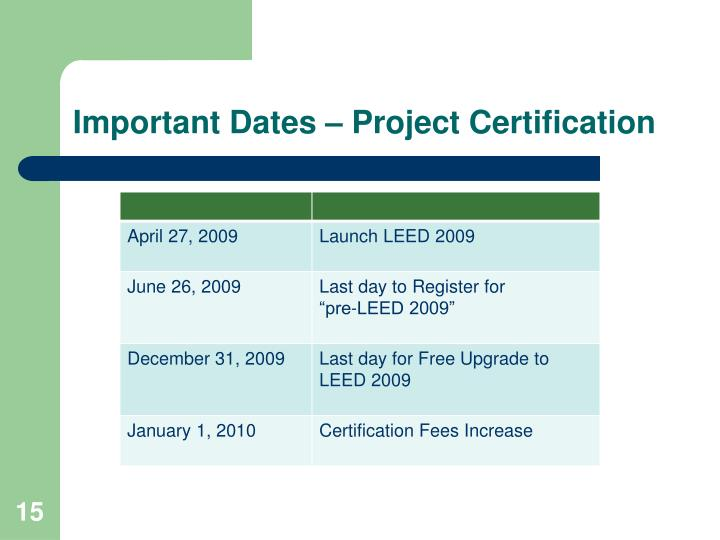 Important Dates – Project Certification