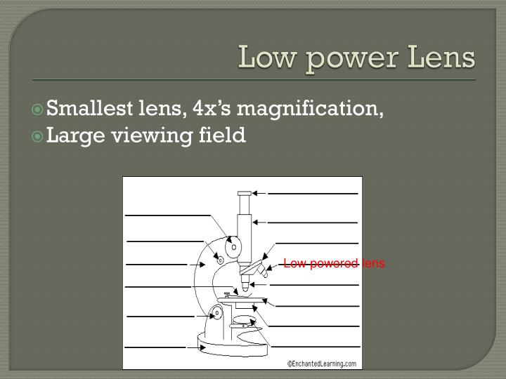 Low power Lens