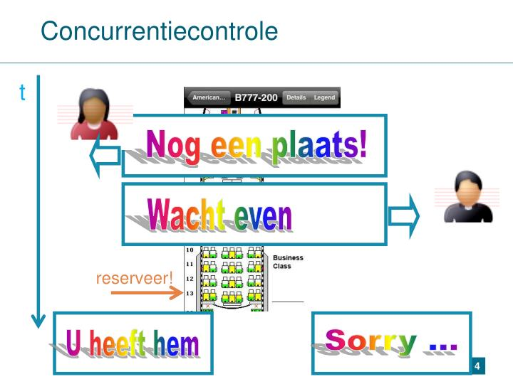 Concurrentiecontrole
