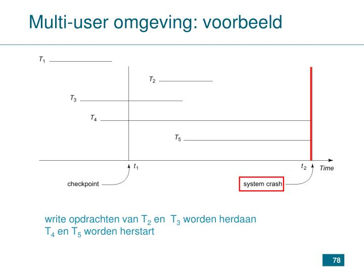 Multi-user omgeving: voorbeeld