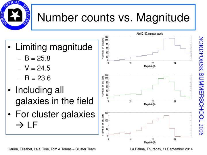 Number counts vs. Magnitude