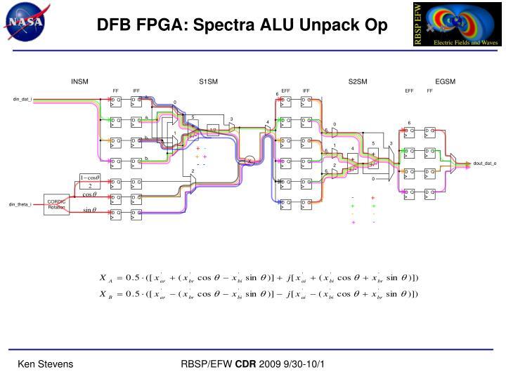 DFB FPGA: Spectra ALU Unpack Op