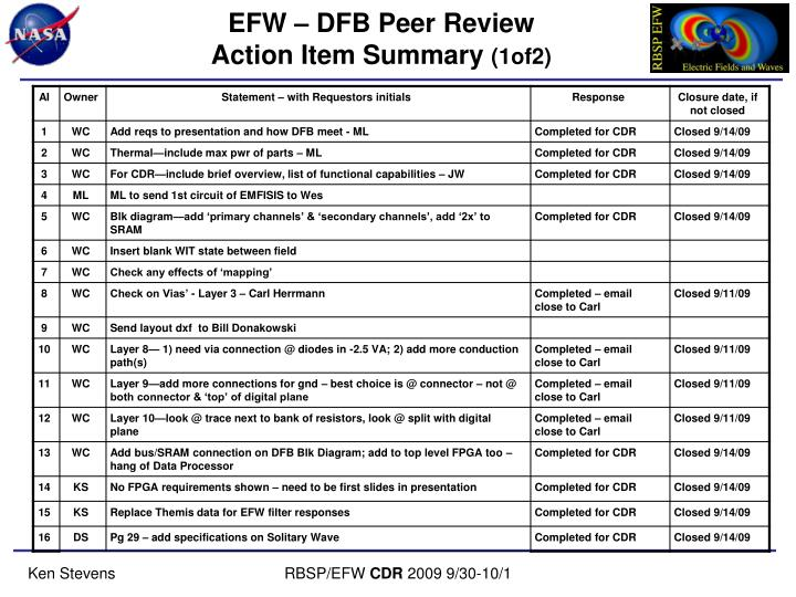 EFW – DFB Peer Review