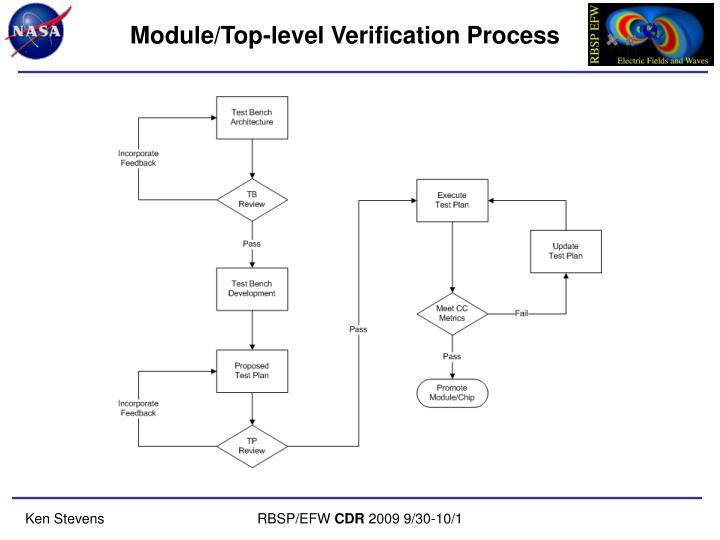 Module/Top-level Verification Process