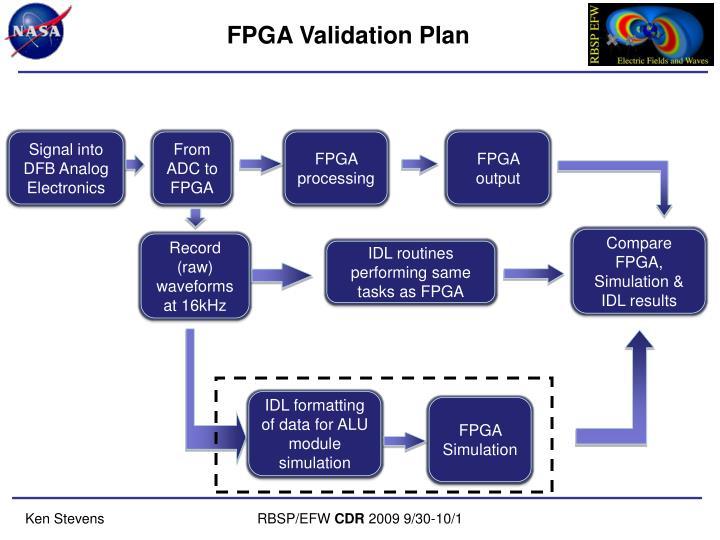 FPGA Validation Plan