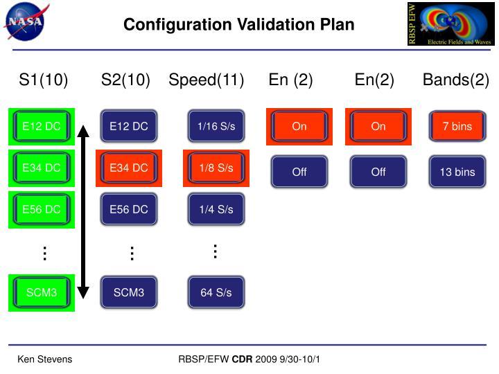 Configuration Validation Plan
