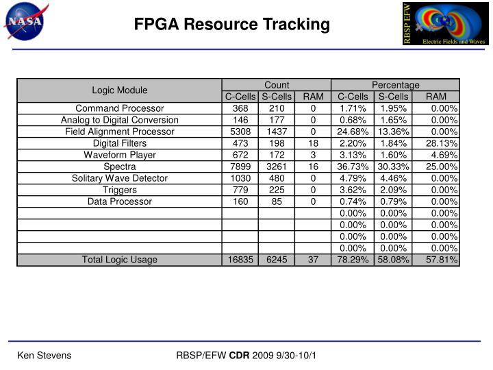 FPGA Resource Tracking