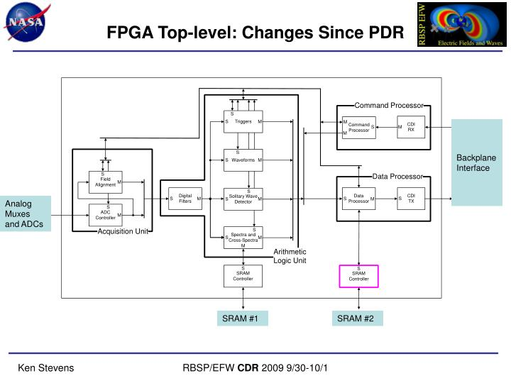 FPGA Top-level: Changes Since PDR