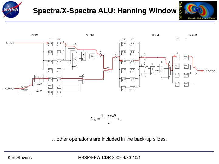 Spectra/X-Spectra ALU: Hanning Window