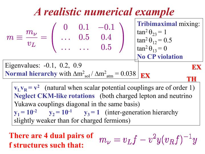 A realistic numerical example