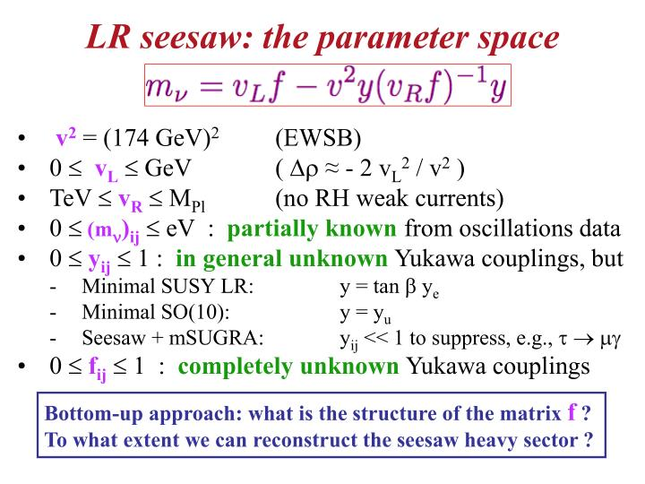 LR seesaw: the parameter space