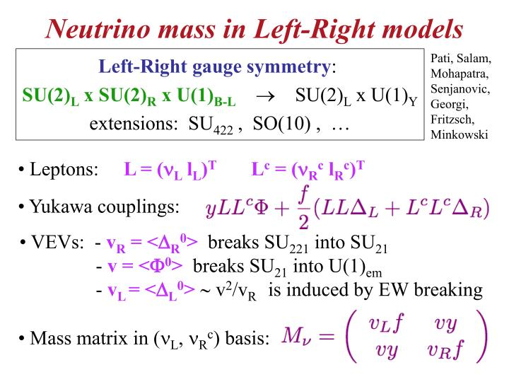 Neutrino mass in Left-Right models