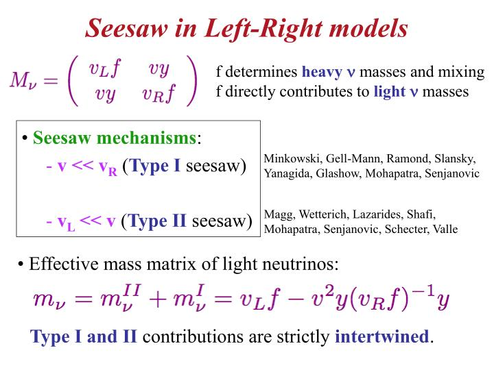 Seesaw in Left-Right models