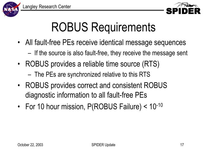 ROBUS Requirements
