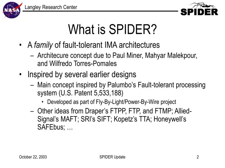 What is SPIDER?