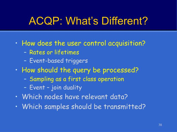 ACQP: What's Different?