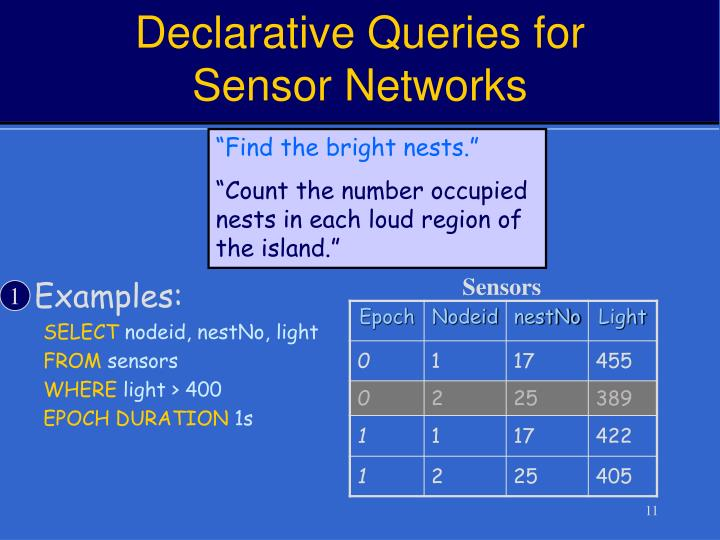 Declarative Queries for Sensor Networks