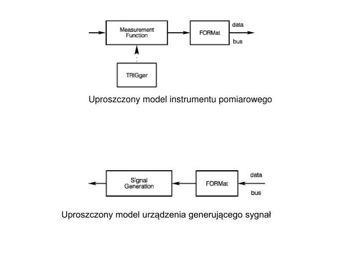 Uproszczony model instrumentu pomiarowego